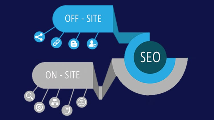Offsite SEO - Agencia SEOlogy
